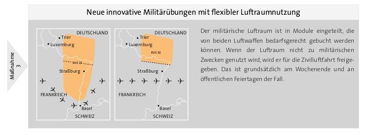 ärmstes bundesland deutschland